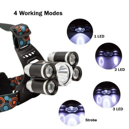 Tölthető akkumulátoros LED fejlámpa